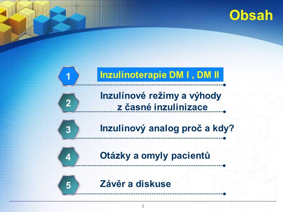 Obsah Otázky a omyly pacientů 4 3 Závěr a diskuse 5 Inzulinoterapie DM I, DM II 1 Inzulínové režimy a výhody z časné inzulinizace 2 Inzulinový analog proč a kdy.