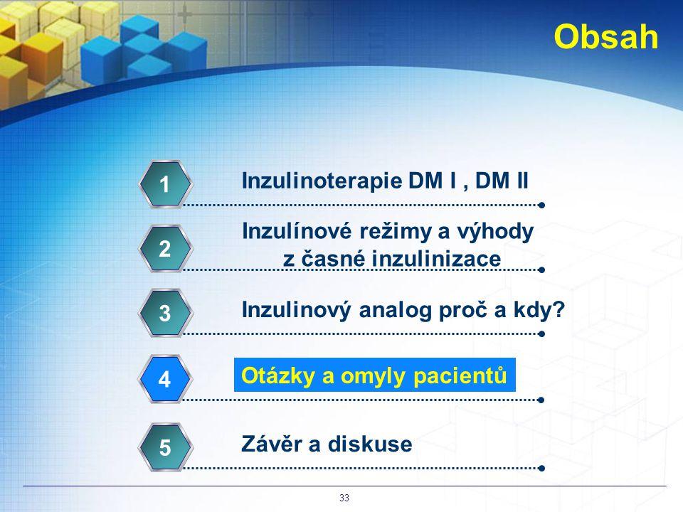 Obsah Otázky a omyly pacientů 4 33 Závěr a diskuse 5 Inzulinoterapie DM I, DM II 1 Inzulínové režimy a výhody z časné inzulinizace 2 Inzulinový analog proč a kdy.