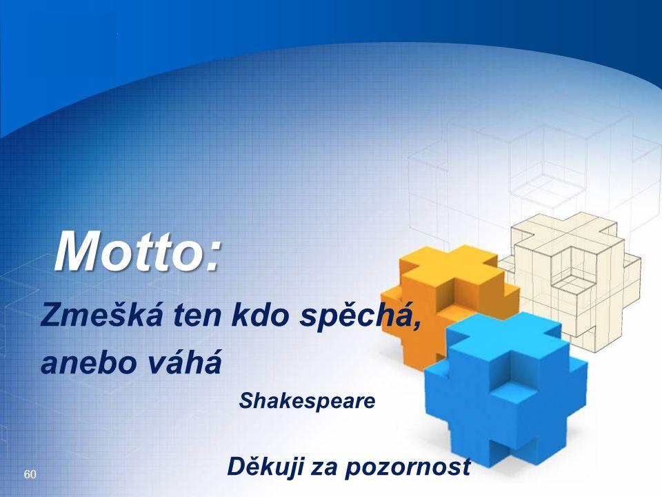 Company Logo Děkuji za pozornost Zmešká ten kdo spěchá, anebo váhá Shakespeare Motto: 60