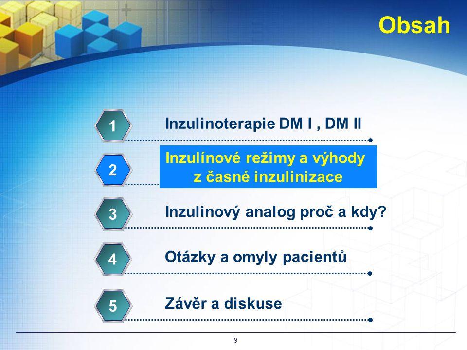 Obsah Otázky a omyly pacientů 4 9 Závěr a diskuse 5 Inzulinoterapie DM I, DM II 1 Inzulínové režimy a výhody z časné inzulinizace 2 Inzulinový analog proč a kdy.