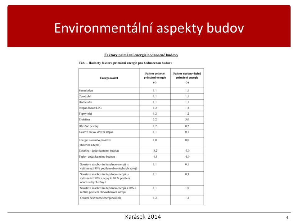 Karásek 2014 5 Emisní koeficienty paliv 5 Environmentální aspekty budov Všeobecné emisní faktory oxidu uhličitého podle vyhlášky č.