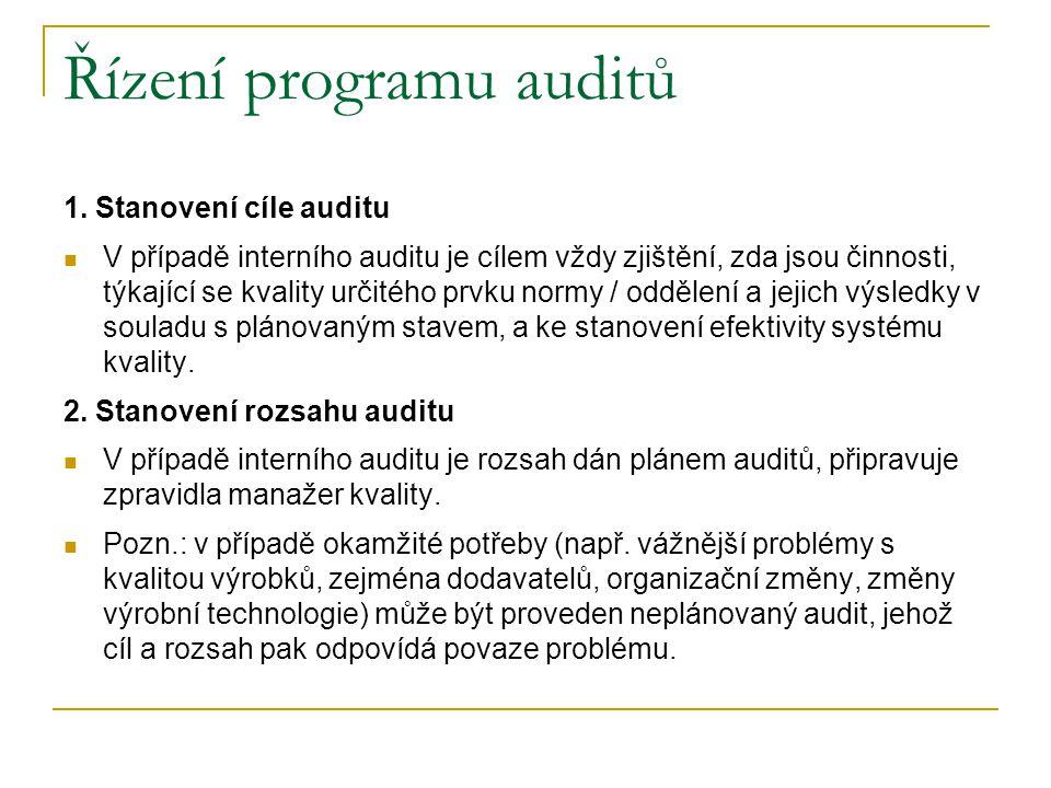 Řízení programu auditů 1.