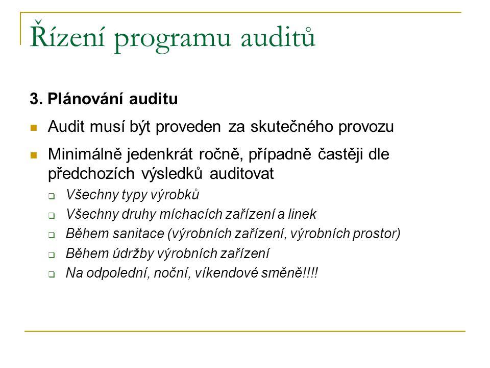 Řízení programu auditů 3.