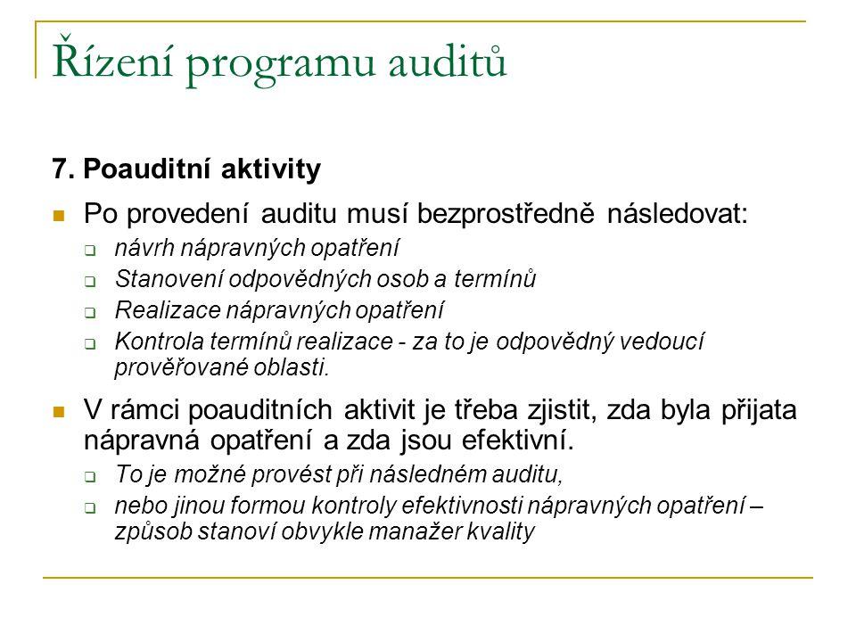 Řízení programu auditů 7.