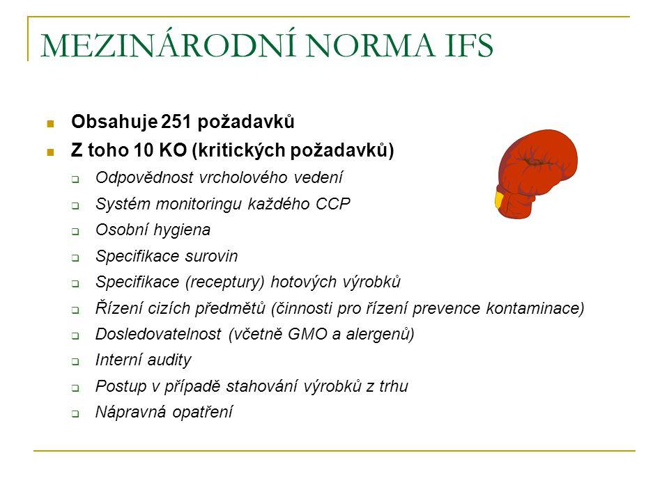 MEZINÁRODNÍ NORMA IFS Obsahuje 251 požadavků Z toho 10 KO (kritických požadavků)  Odpovědnost vrcholového vedení  Systém monitoringu každého CCP  Osobní hygiena  Specifikace surovin  Specifikace (receptury) hotových výrobků  Řízení cizích předmětů (činnosti pro řízení prevence kontaminace)  Dosledovatelnost (včetně GMO a alergenů)  Interní audity  Postup v případě stahování výrobků z trhu  Nápravná opatření