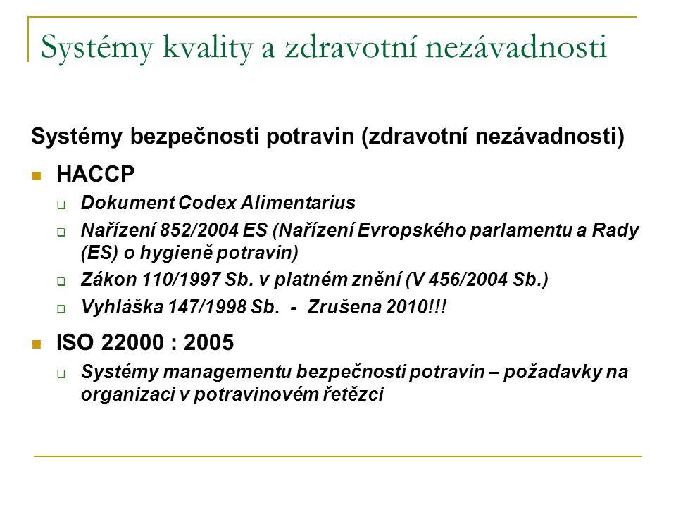 Systémy kvality a zdravotní nezávadnosti Systémy bezpečnosti potravin (zdravotní nezávadnosti) HACCP  Dokument Codex Alimentarius  Nařízení 852/2004 ES (Nařízení Evropského parlamentu a Rady (ES) o hygieně potravin)  Zákon 110/1997 Sb.