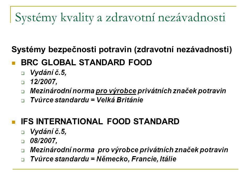 Systémy kvality a zdravotní nezávadnosti Systémy bezpečnosti potravin (zdravotní nezávadnosti) BRC GLOBAL STANDARD FOOD  Vydání č.5,  12/2007,  Mezinárodní norma pro výrobce privátních značek potravin  Tvůrce standardu = Velká Británie IFS INTERNATIONAL FOOD STANDARD  Vydání č.5,  08/2007,  Mezinárodní norma pro výrobce privátních značek potravin  Tvůrce standardu = Německo, Francie, Itálie