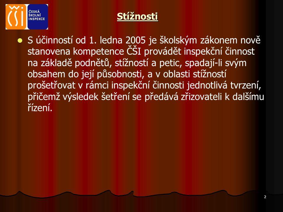 2 Stížnosti S účinností od 1. ledna 2005 je školským zákonem nově stanovena kompetence ČŠI provádět inspekční činnost na základě podnětů, stížností a