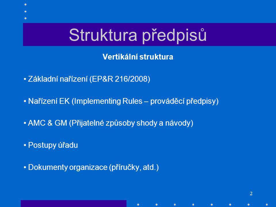 2 Struktura předpisů Vertikální struktura Základní nařízení (EP&R 216/2008) Nařízení EK (Implementing Rules – prováděcí předpisy) AMC & GM (Přijatelné způsoby shody a návody) Postupy úřadu Dokumenty organizace (příručky, atd.)