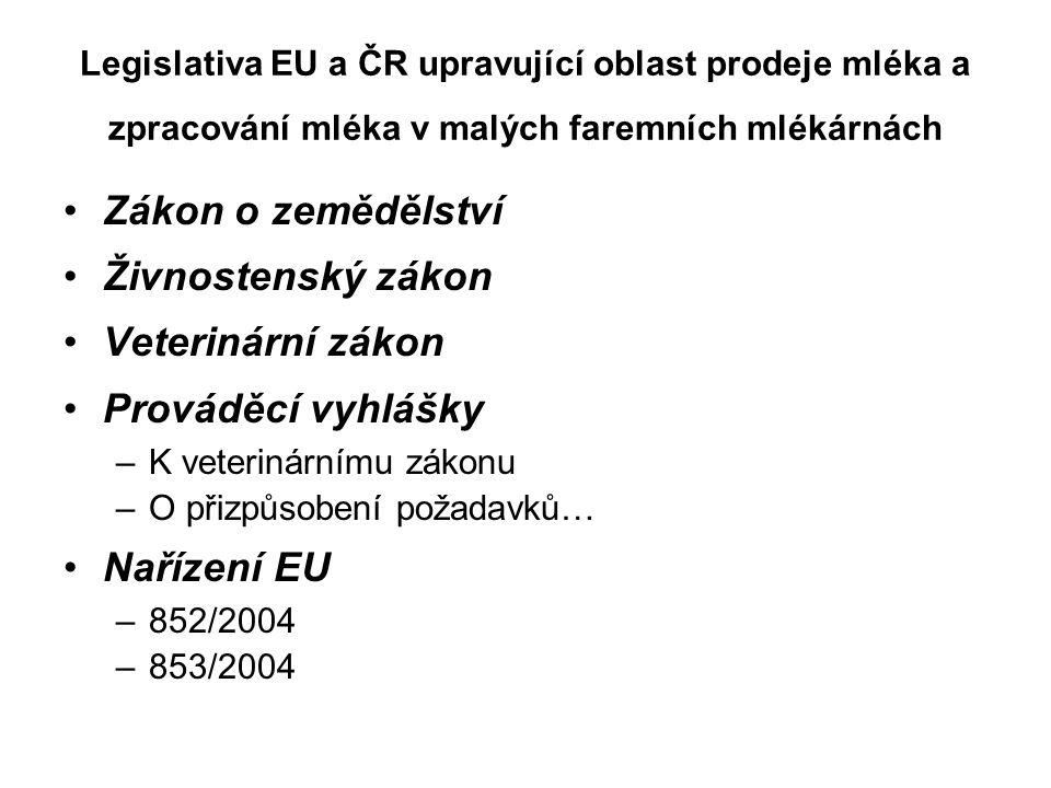 Legislativa EU a ČR upravující oblast prodeje mléka a zpracování mléka v malých faremních mlékárnách Zákon o zemědělství Živnostenský zákon Veterinárn