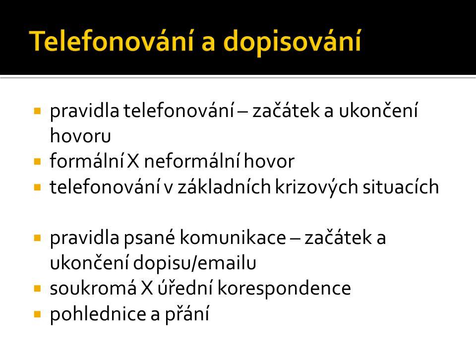  pravidla telefonování – začátek a ukončení hovoru  formální X neformální hovor  telefonování v základních krizových situacích  pravidla psané kom