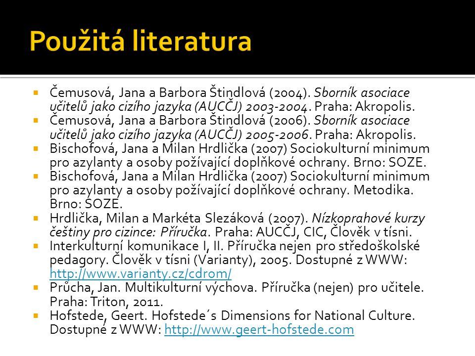 Čemusová, Jana a Barbora Štindlová (2004). Sborník asociace učitelů jako cizího jazyka (AUCČJ) 2003-2004. Praha: Akropolis.  Čemusová, Jana a Barbo