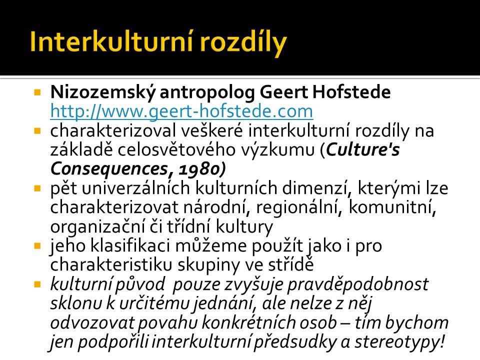  Nizozemský antropolog Geert Hofstede http://www.geert-hofstede.com http://www.geert-hofstede.com  charakterizoval veškeré interkulturní rozdíly na