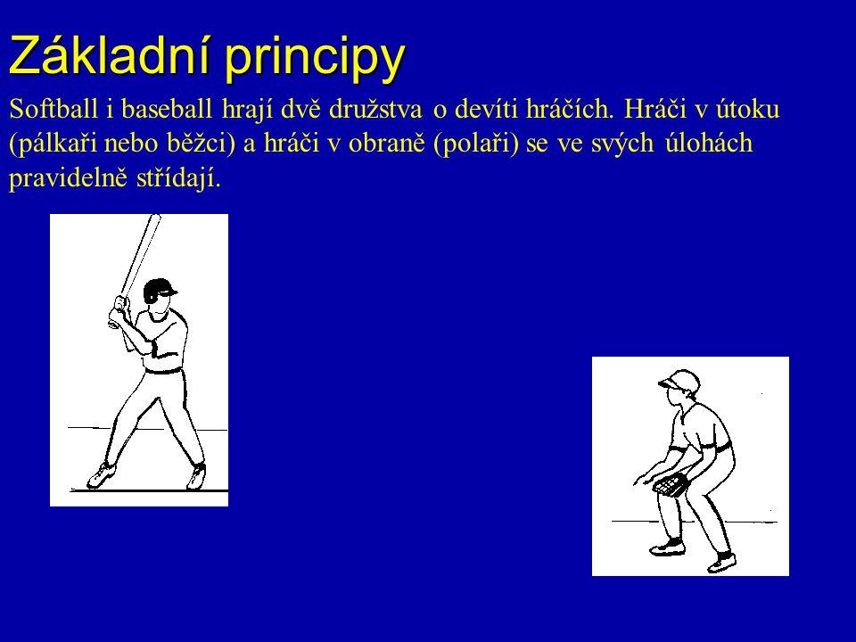 Základní principy Softball i baseball hrají dvě družstva o devíti hráčích. Hráči v útoku (pálkaři nebo běžci) a hráči v obraně (polaři) se ve svých úl
