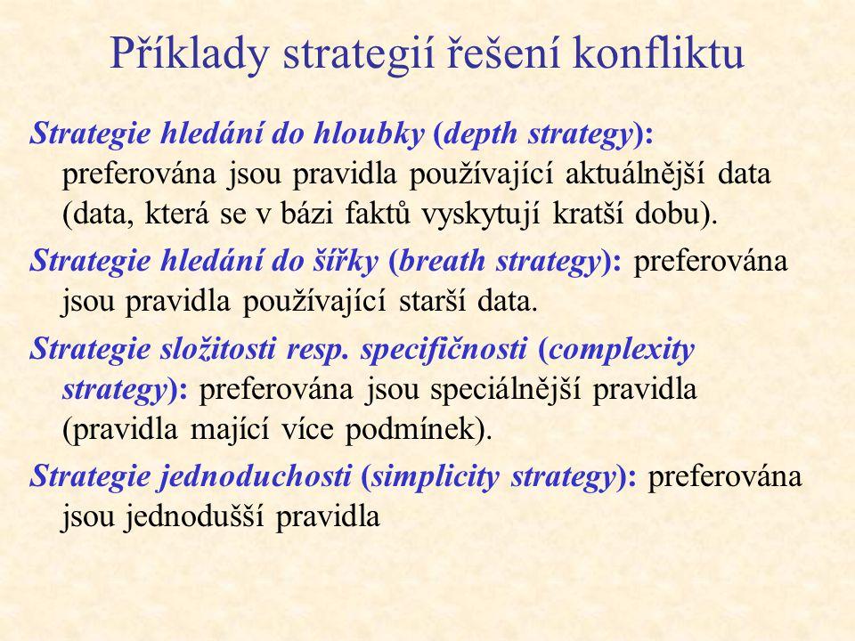 Příklady strategií řešení konfliktu Strategie hledání do hloubky (depth strategy): preferována jsou pravidla používající aktuálnější data (data, která