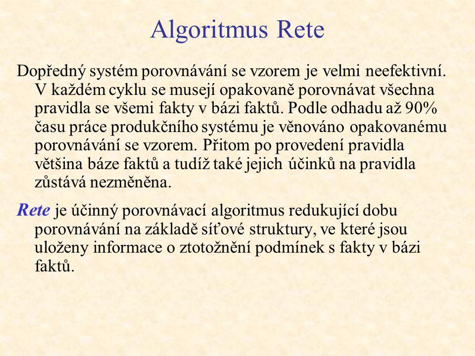 Algoritmus Rete Dopředný systém porovnávání se vzorem je velmi neefektivní. V každém cyklu se musejí opakovaně porovnávat všechna pravidla se všemi fa
