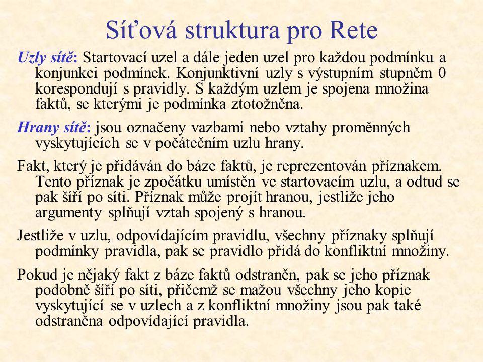 Síťová struktura pro Rete Uzly sítě: Startovací uzel a dále jeden uzel pro každou podmínku a konjunkci podmínek. Konjunktivní uzly s výstupním stupněm