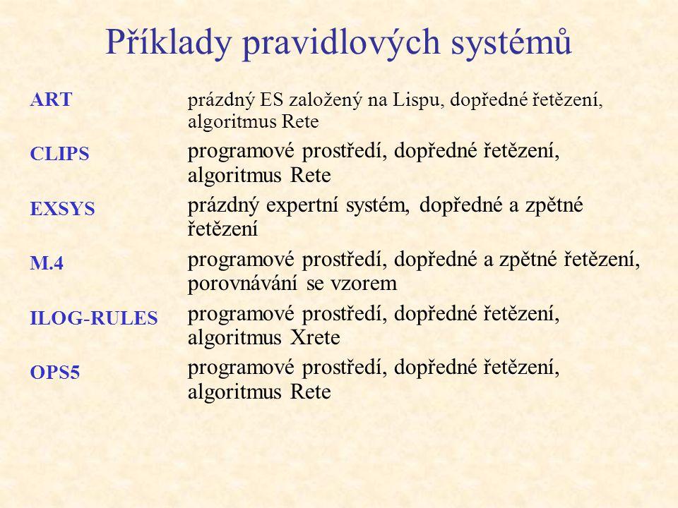 Příklady pravidlových systémů ART CLIPS EXSYS M.4 ILOG-RULES OPS5 prázdný ES založený na Lispu, dopředné řetězení, algoritmus Rete programové prostřed