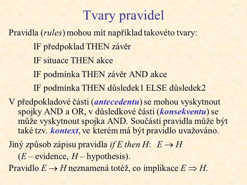 Tvary pravidel Pravidla (rules) mohou mít například takovéto tvary: IF předpoklad THEN závěr IF situace THEN akce IF podmínka THEN závěr AND akce IF p