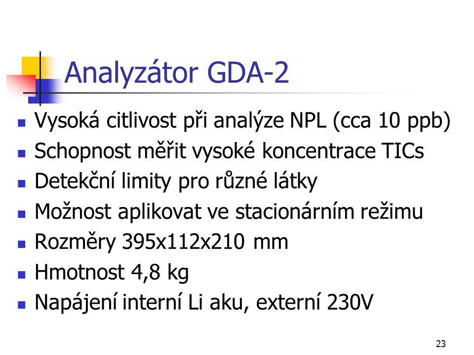 23 Analyzátor GDA-2 Vysoká citlivost při analýze NPL (cca 10 ppb) Schopnost měřit vysoké koncentrace TICs Detekční limity pro různé látky Možnost apli