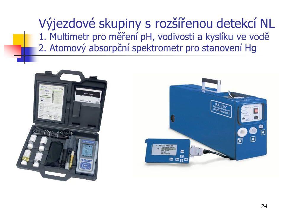 24 Výjezdové skupiny s rozšířenou detekcí NL 1. Multimetr pro měření pH, vodivosti a kyslíku ve vodě 2. Atomový absorpční spektrometr pro stanovení Hg