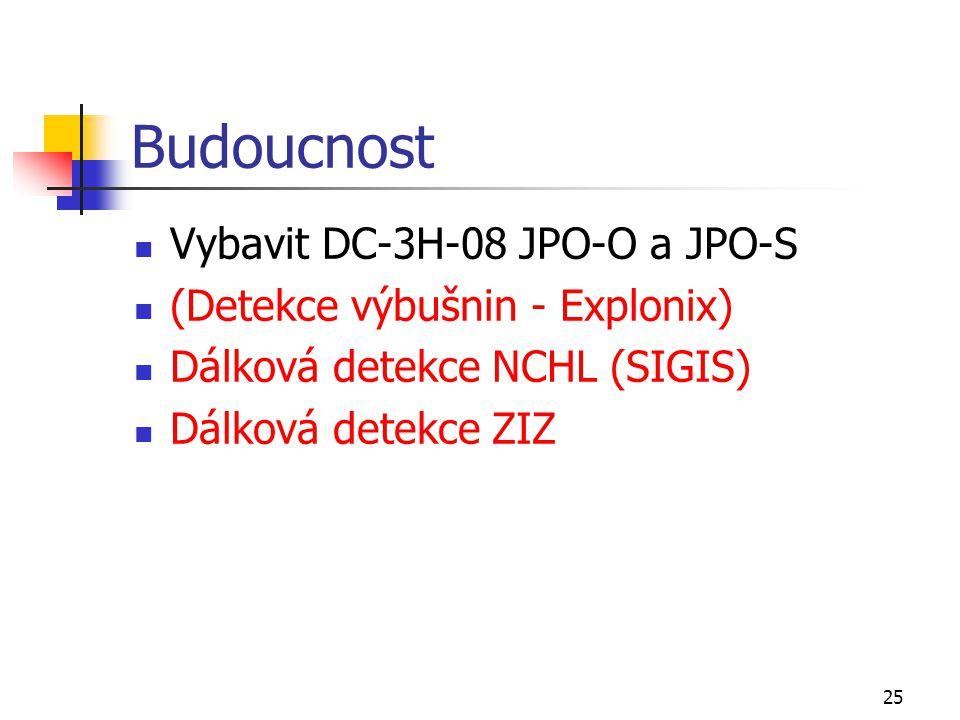 25 Budoucnost Vybavit DC-3H-08 JPO-O a JPO-S (Detekce výbušnin - Explonix) Dálková detekce NCHL (SIGIS) Dálková detekce ZIZ