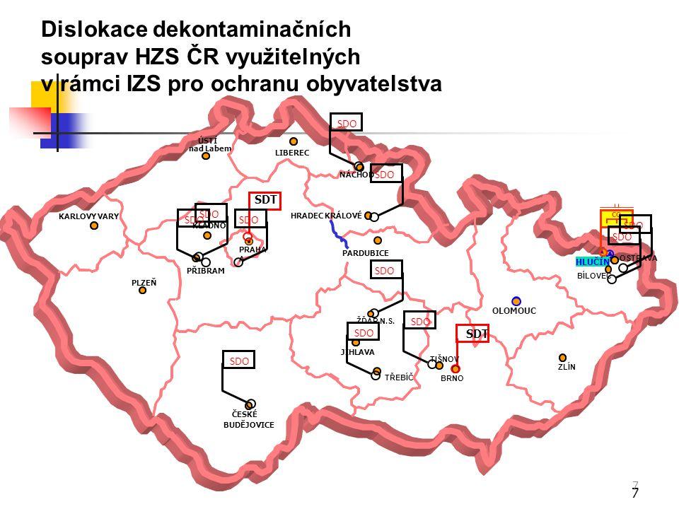 8 CZ-PRES 2009 Dozimetry - HZS krajů a CHL21 458 400,- Kč Chemická část - HZS krajů40 732 000,- Kč Radiační část – CHL10 733 000,- Kč Chemická část - CHL6 978 000,- Kč