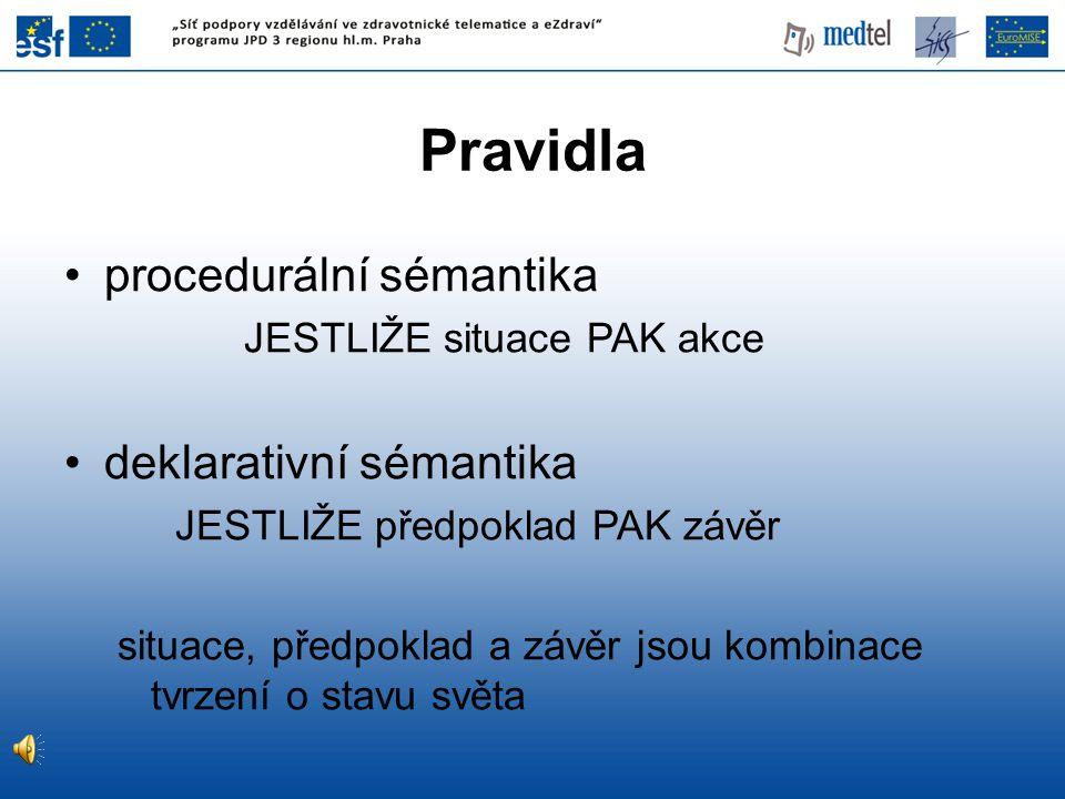 Pravidla procedurální sémantika JESTLIŽE situace PAK akce deklarativní sémantika JESTLIŽE předpoklad PAK závěr situace, předpoklad a závěr jsou kombin