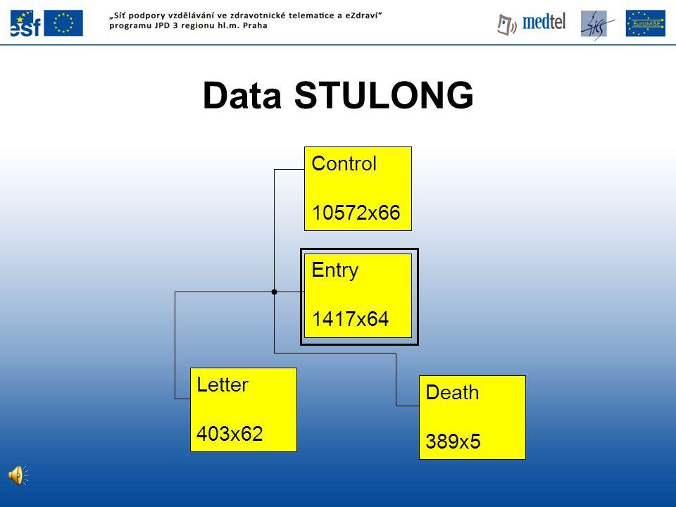Data STULONG Entry 1417x64 Control 10572x66 Letter 403x62 Death 389x5