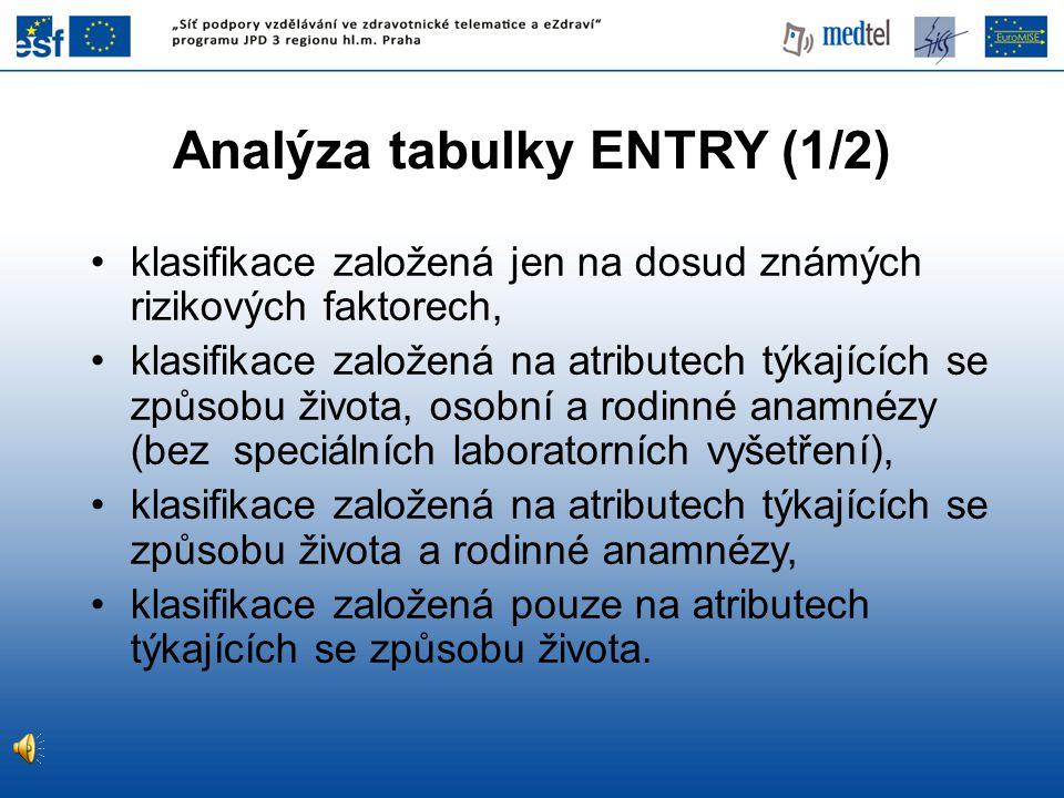 Analýza tabulky ENTRY (1/2) klasifikace založená jen na dosud známých rizikových faktorech, klasifikace založená na atributech týkajících se způsobu života, osobní a rodinné anamnézy (bez speciálních laboratorních vyšetření), klasifikace založená na atributech týkajících se způsobu života a rodinné anamnézy, klasifikace založená pouze na atributech týkajících se způsobu života.