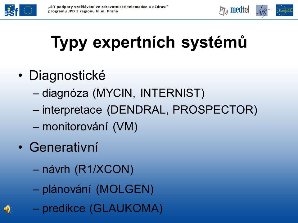 Typy expertních systémů Diagnostické –diagnóza (MYCIN, INTERNIST) –interpretace (DENDRAL, PROSPECTOR) –monitorování (VM) Generativní –návrh (R1/XCON)