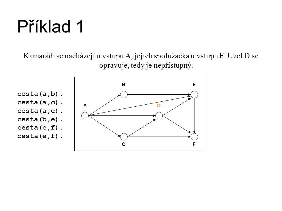 Příklad 1 Kamarádi se nacházejí u vstupu A, jejich spolužačka u vstupu F.