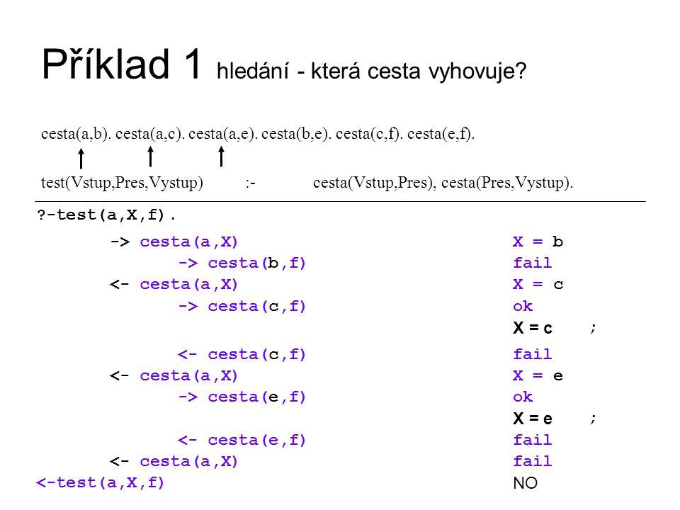 Příklad 1 hledání - která cesta vyhovuje. cesta(a,b).