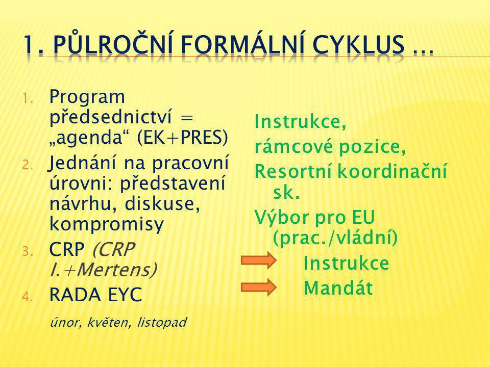 "1. Program předsednictví = ""agenda (EK+PRES) 2."