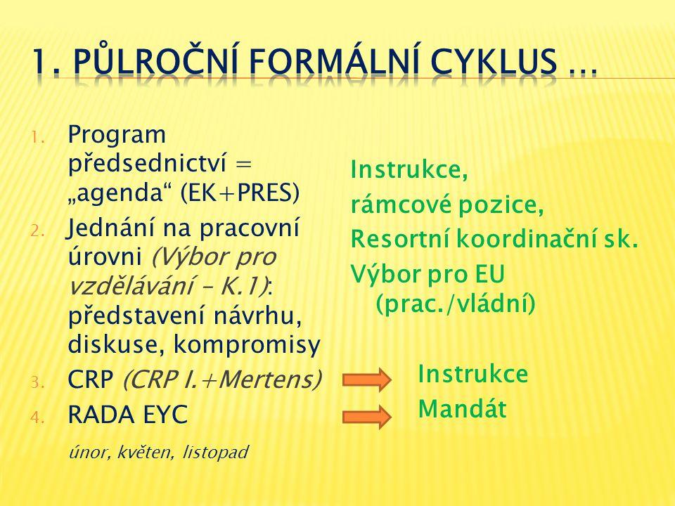 """1. Program předsednictví = """"agenda"""" (EK+PRES) 2. Jednání na pracovní úrovni (Výbor pro vzdělávání – K.1): představení návrhu, diskuse, kompromisy 3. C"""
