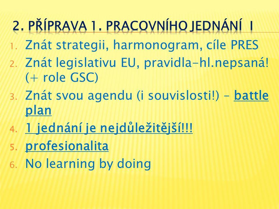 1. Znát strategii, harmonogram, cíle PRES 2. Znát legislativu EU, pravidla-hl.nepsaná! (+ role GSC) 3. Znát svou agendu (i souvislosti!) – battle plan