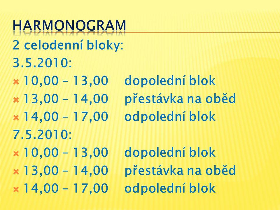 2 celodenní bloky: 3.5.2010:  10,00 – 13,00dopolední blok  13,00 – 14,00přestávka na oběd  14,00 – 17,00odpolední blok 7.5.2010:  10,00 – 13,00dopolední blok  13,00 – 14,00přestávka na oběd  14,00 – 17,00odpolední blok