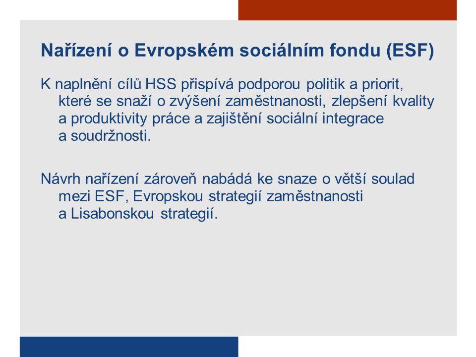 Nařízení o Evropském sociálním fondu (ESF) K naplnění cílů HSS přispívá podporou politik a priorit, které se snaží o zvýšení zaměstnanosti, zlepšení kvality a produktivity práce a zajištění sociální integrace a soudržnosti.