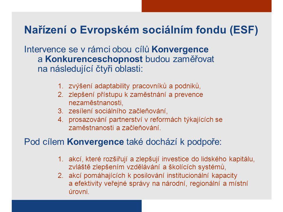 Nařízení o Evropském sociálním fondu (ESF) Intervence se v rámci obou cílů Konvergence a Konkurenceschopnost budou zaměřovat na následující čtyři oblasti: 1.zvýšení adaptability pracovníků a podniků, 2.zlepšení přístupu k zaměstnání a prevence nezaměstnanosti, 3.zesílení sociálního začleňování, 4.prosazování partnerství v reformách týkajících se zaměstnanosti a začleňování.
