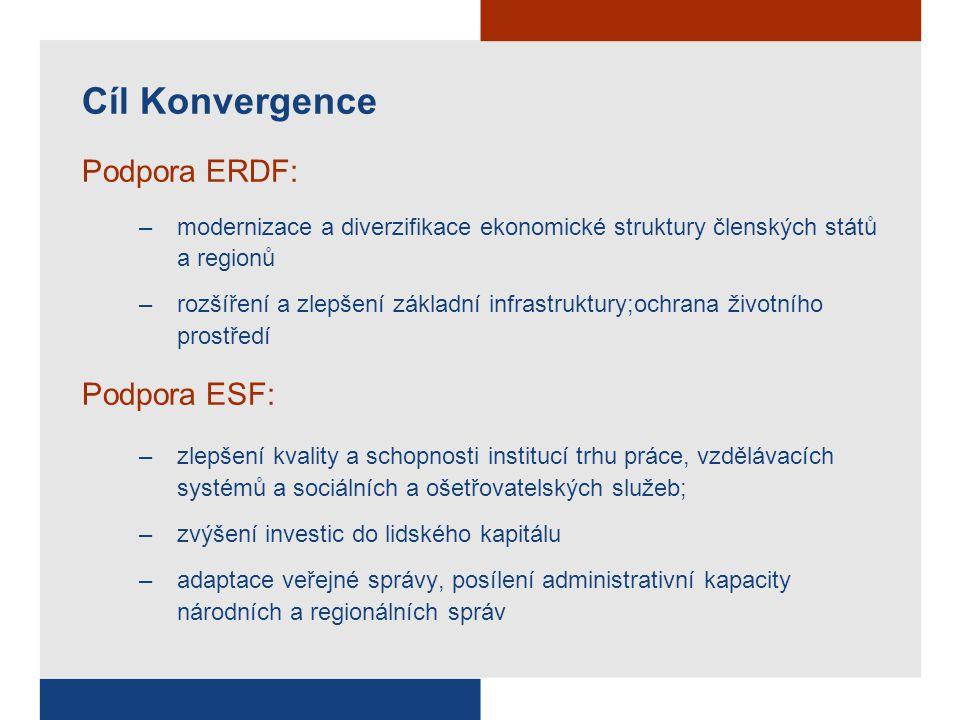 Cíl Konvergence Podpora ERDF: –modernizace a diverzifikace ekonomické struktury členských států a regionů –rozšíření a zlepšení základní infrastruktury;ochrana životního prostředí Podpora ESF: –zlepšení kvality a schopnosti institucí trhu práce, vzdělávacích systémů a sociálních a ošetřovatelských služeb; –zvýšení investic do lidského kapitálu –adaptace veřejné správy, posílení administrativní kapacity národních a regionálních správ