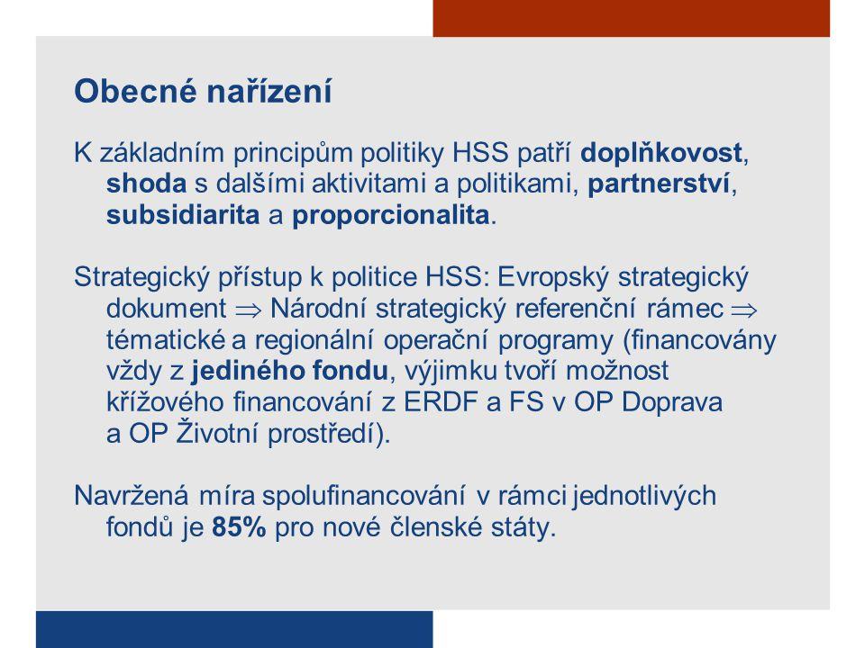 Obecné nařízení K základním principům politiky HSS patří doplňkovost, shoda s dalšími aktivitami a politikami, partnerství, subsidiarita a proporcionalita.