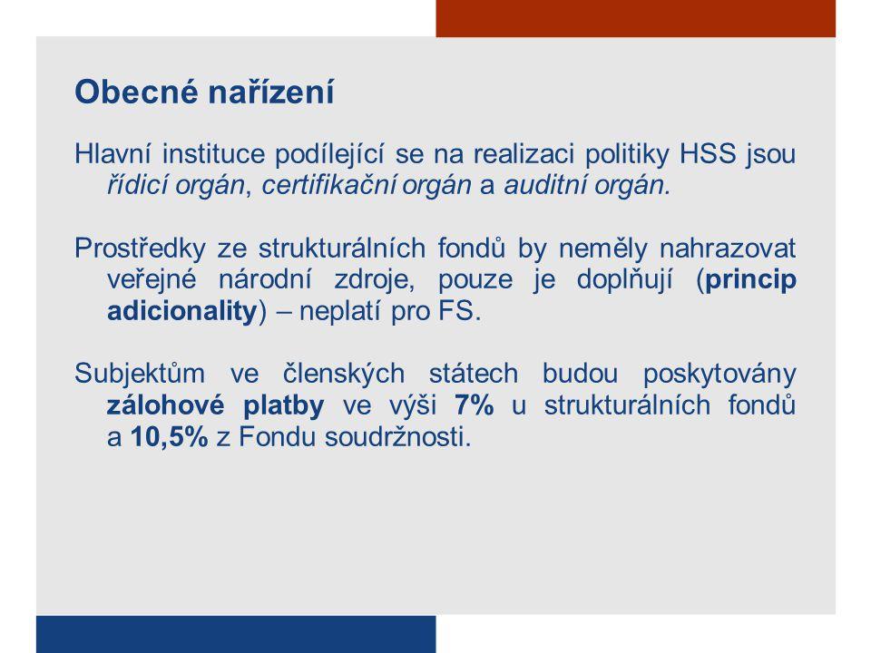Obecné nařízení Hlavní instituce podílející se na realizaci politiky HSS jsou řídicí orgán, certifikační orgán a auditní orgán.