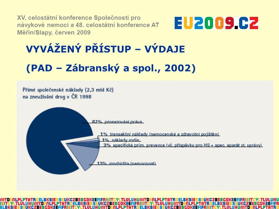 VYVÁŽENÝ PŘÍSTUP – VÝDAJE (PAD – Zábranský a spol., 2002) XV. celostátní konference Společnosti pro návykové nemoci a 48. celostátní konference AT Měř