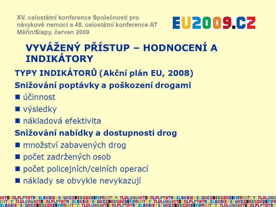 VYVÁŽENÝ PŘÍSTUP – HODNOCENÍ A INDIKÁTORY XV. celostátní konference Společnosti pro návykové nemoci a 48. celostátní konference AT Měřín/Slapy, červen
