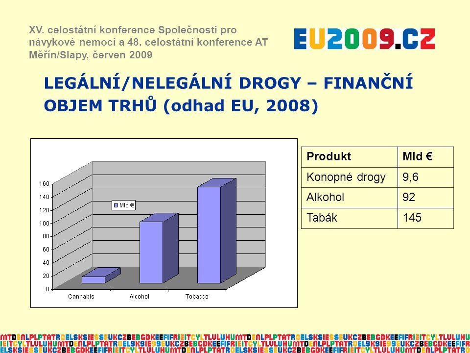 LEGÁLNÍ/NELEGÁLNÍ DROGY – FINANČNÍ OBJEM TRHŮ (odhad EU, 2008) XV.