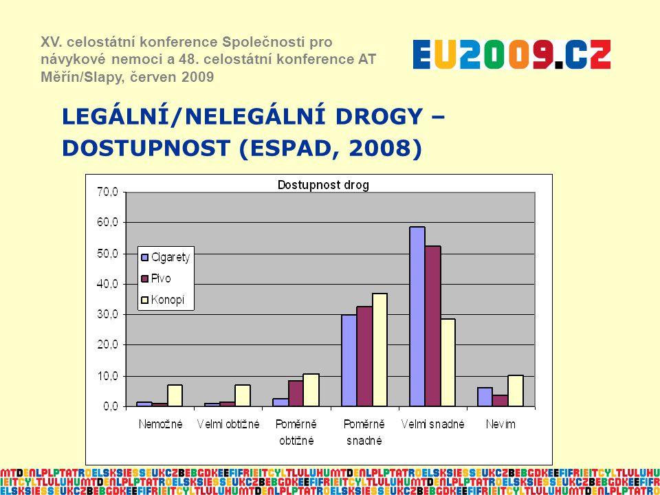 LEGÁLNÍ/NELEGÁLNÍ DROGY – DOSTUPNOST (ESPAD, 2008) XV. celostátní konference Společnosti pro návykové nemoci a 48. celostátní konference AT Měřín/Slap