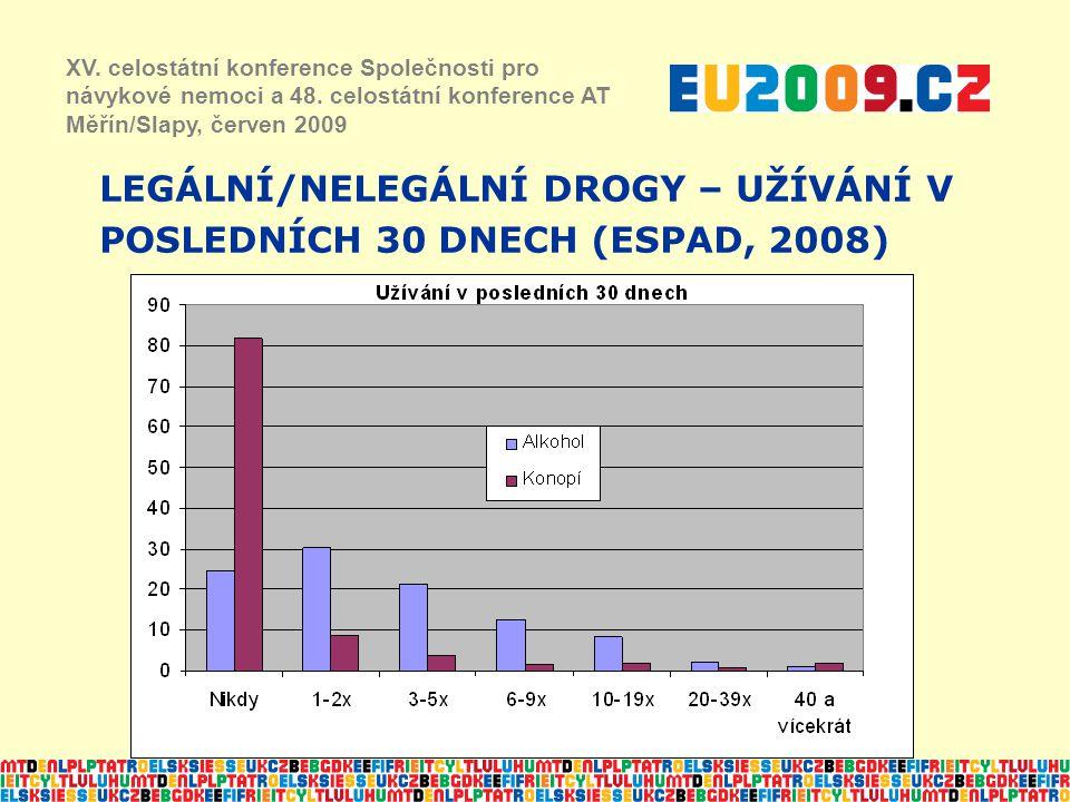 LEGÁLNÍ/NELEGÁLNÍ DROGY – UŽÍVÁNÍ V POSLEDNÍCH 30 DNECH (ESPAD, 2008) XV.