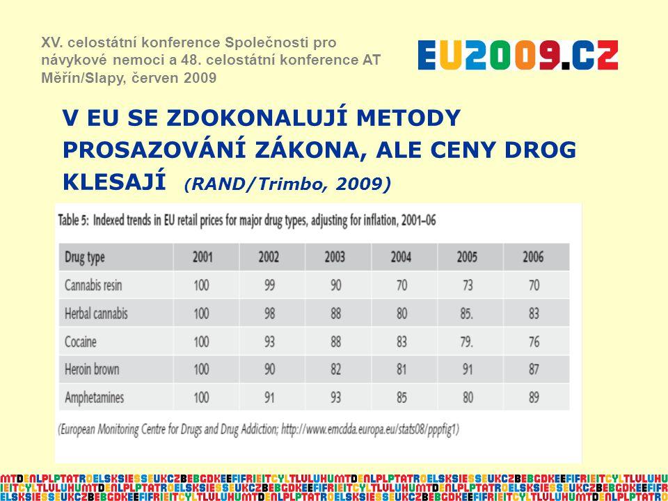 V EU SE ZDOKONALUJÍ METODY PROSAZOVÁNÍ ZÁKONA, ALE CENY DROG KLESAJÍ ( RAND/Trimbo, 2009) XV.