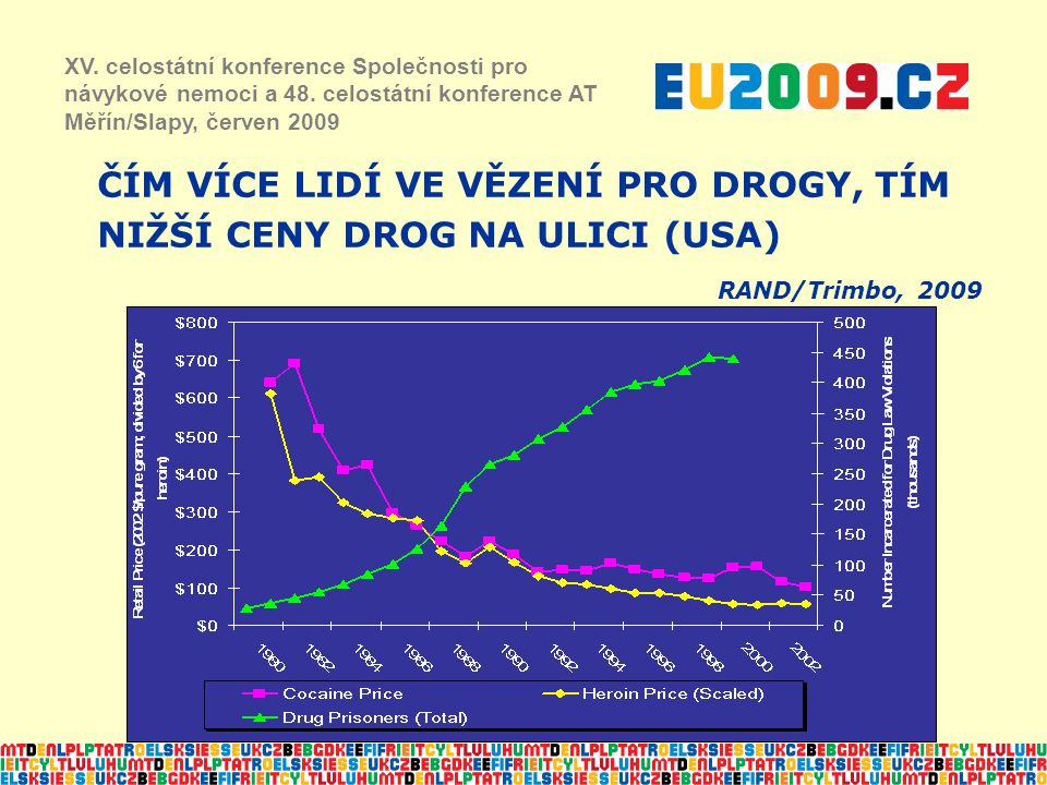 ČÍM VÍCE LIDÍ VE VĚZENÍ PRO DROGY, TÍM NIŽŠÍ CENY DROG NA ULICI (USA) RAND/Trimbo, 2009 XV.