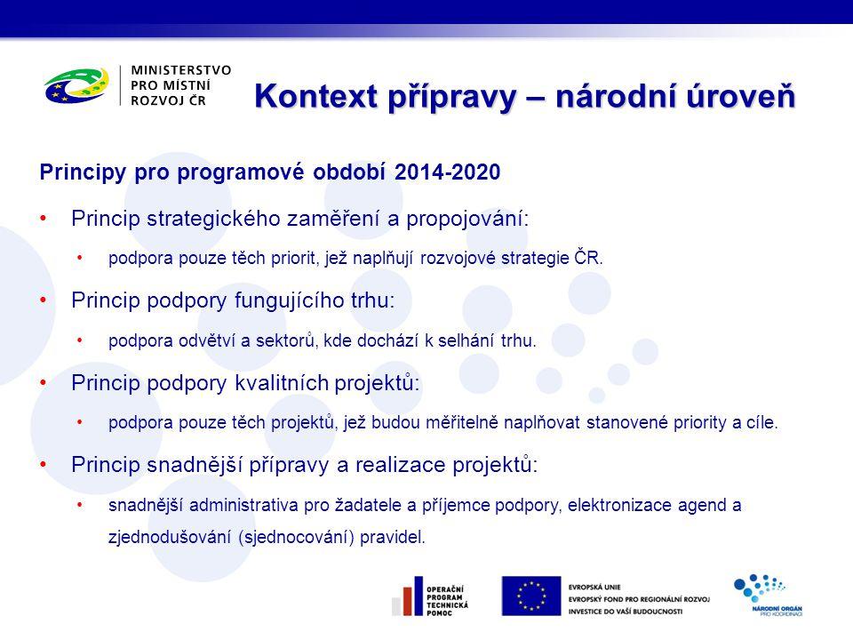 Principy pro programové období 2014-2020 Princip strategického zaměření a propojování: podpora pouze těch priorit, jež naplňují rozvojové strategie ČR
